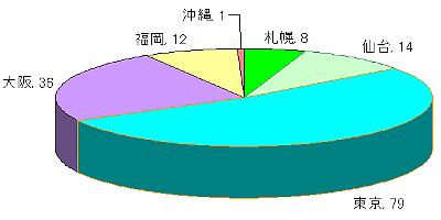20130308pls