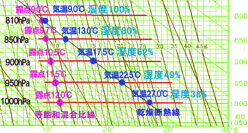 20150103e5