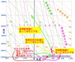 20150103e6