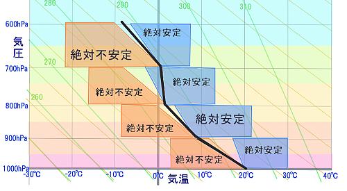 20150103gb