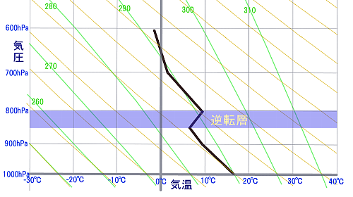 20150103gc