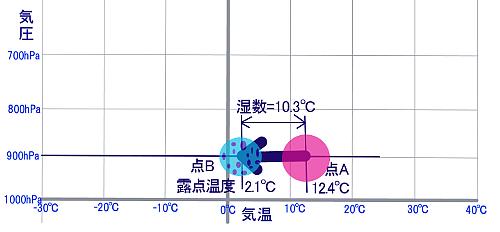 20150103h1