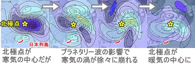 第48回気象予報士試験 一般知識