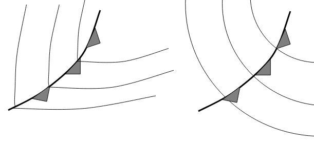 前線部の等圧線